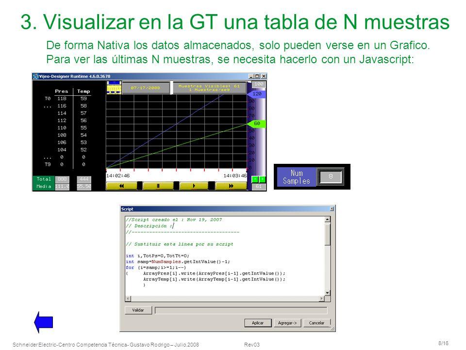 Schneider Electric 8/16 -Centro Competencia Técnica- Gustavo Rodrigo – Julio.2008 Rev03 3. Visualizar en la GT una tabla de N muestras De forma Nativa