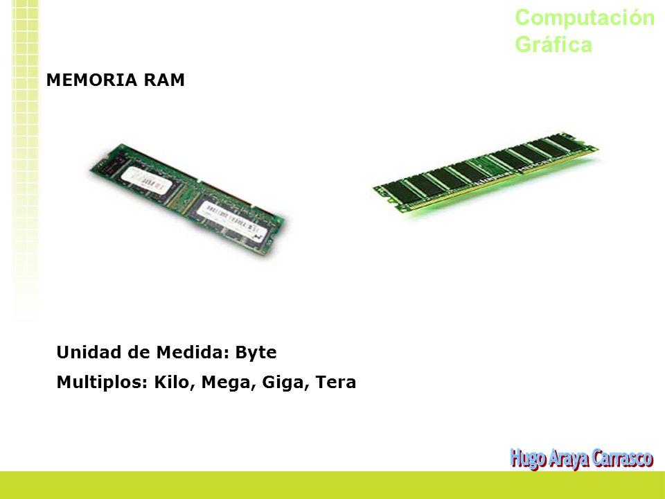 Computación Gráfica MEMORIA RAM Unidad de Medida: Byte Multiplos: Kilo, Mega, Giga, Tera