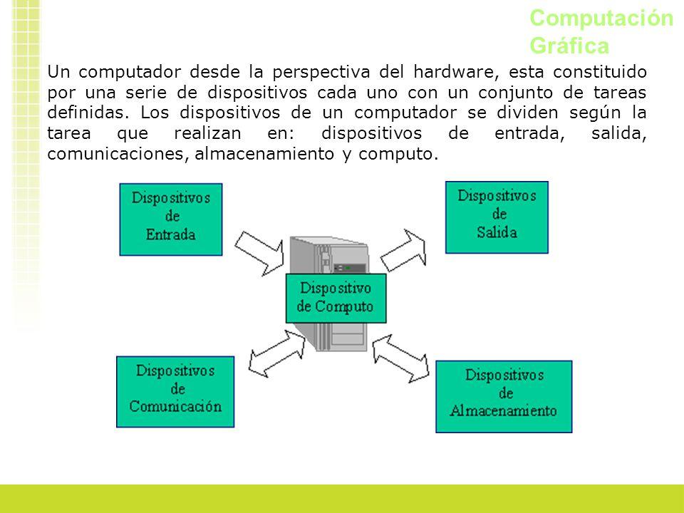 Computación Gráfica Un computador desde la perspectiva del hardware, esta constituido por una serie de dispositivos cada uno con un conjunto de tareas
