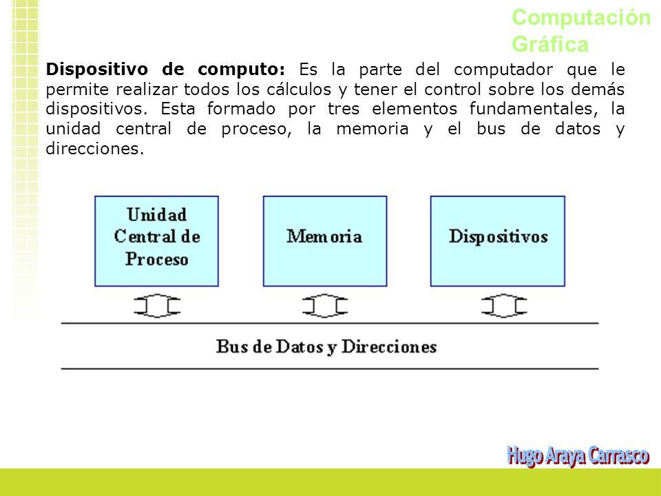 Computación Gráfica Dispositivo de computo: Es la parte del computador que le permite realizar todos los cálculos y tener el control sobre los demás dispositivos.