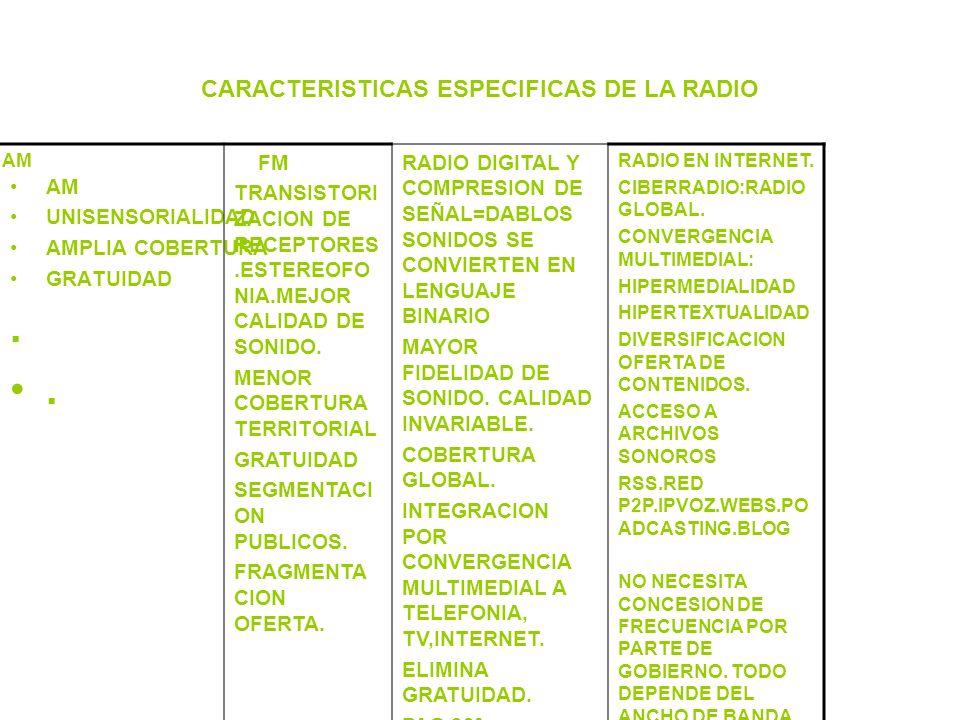 CARACTERISTICAS ESPECIFICAS DE LA RADIO AM UNISENSORIALIDAD AMPLIA COBERTURA GRATUIDAD. AM FM TRANSISTORI ZACION DE RECEPTORES.ESTEREOFO NIA.MEJOR CAL