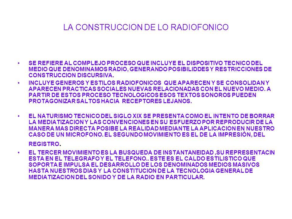 LA CONSTRUCCION DE LO RADIOFONICO SE REFIERE AL COMPLEJO PROCESO QUE INCLUYE EL DISPOSITIVO TECNICO DEL MEDIO QUE DENOMINAMOS RADIO, GENERANDO POSIBIL