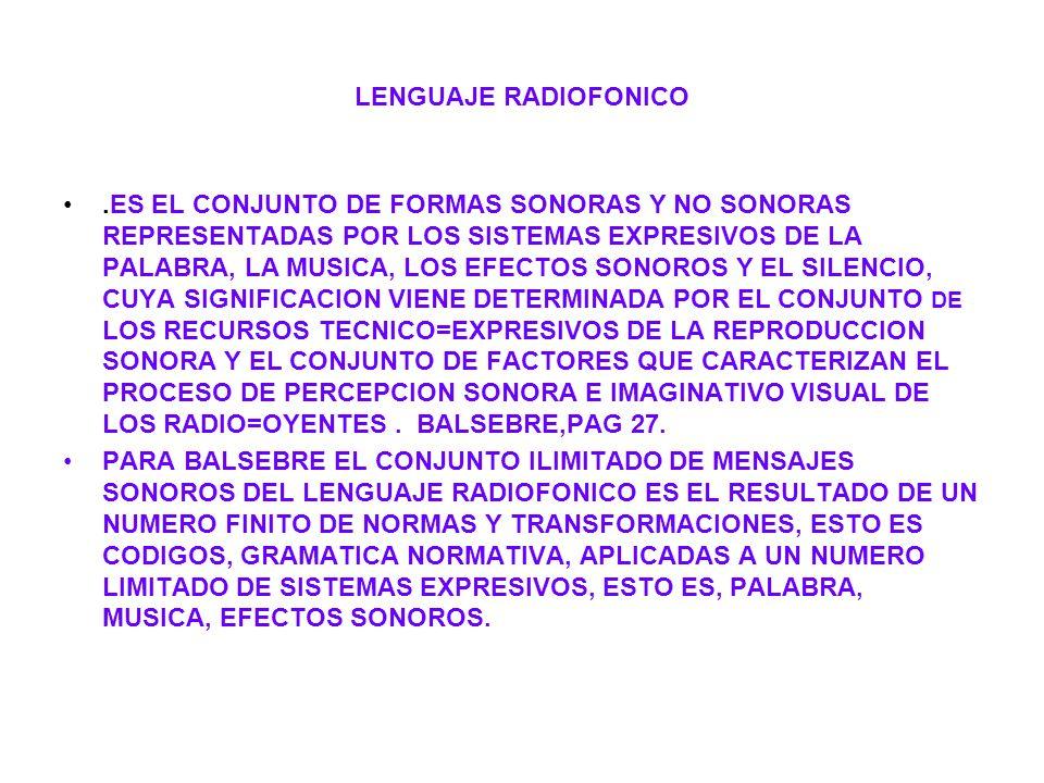 LENGUAJE RADIOFONICO.ES EL CONJUNTO DE FORMAS SONORAS Y NO SONORAS REPRESENTADAS POR LOS SISTEMAS EXPRESIVOS DE LA PALABRA, LA MUSICA, LOS EFECTOS SON