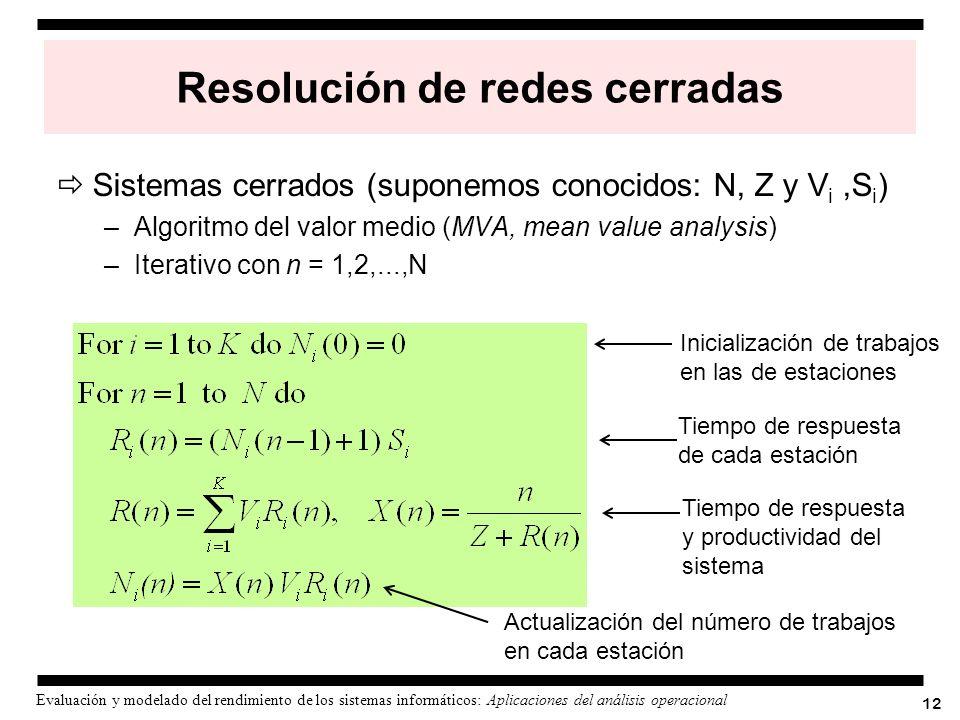 12 Evaluación y modelado del rendimiento de los sistemas informáticos: Aplicaciones del análisis operacional Resolución de redes cerradas Sistemas cer