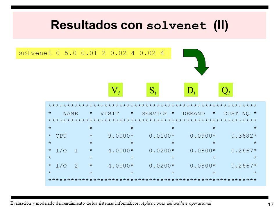 17 Evaluación y modelado del rendimiento de los sistemas informáticos: Aplicaciones del análisis operacional Resultados con solvenet (II) ************