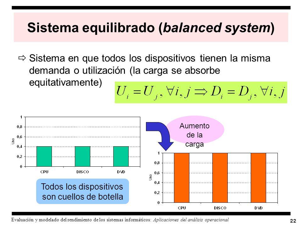 22 Evaluación y modelado del rendimiento de los sistemas informáticos: Aplicaciones del análisis operacional Aumento de la carga Sistema equilibrado (