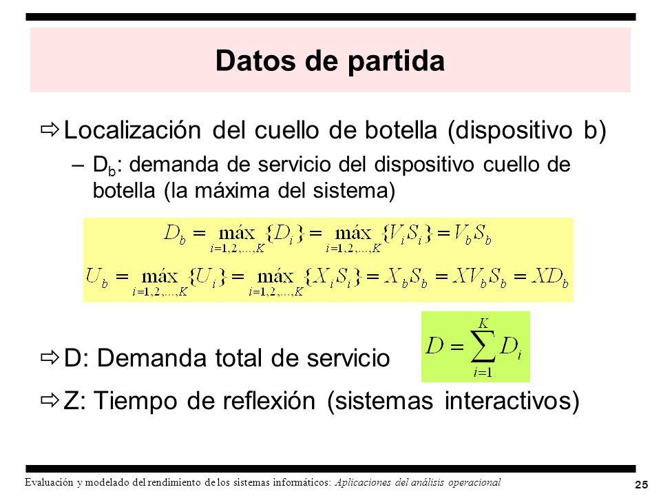 25 Evaluación y modelado del rendimiento de los sistemas informáticos: Aplicaciones del análisis operacional Datos de partida Localización del cuello