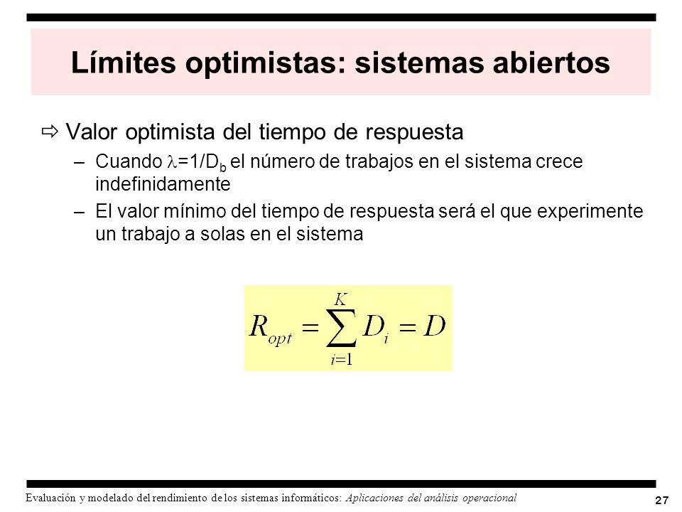 27 Evaluación y modelado del rendimiento de los sistemas informáticos: Aplicaciones del análisis operacional Límites optimistas: sistemas abiertos Val