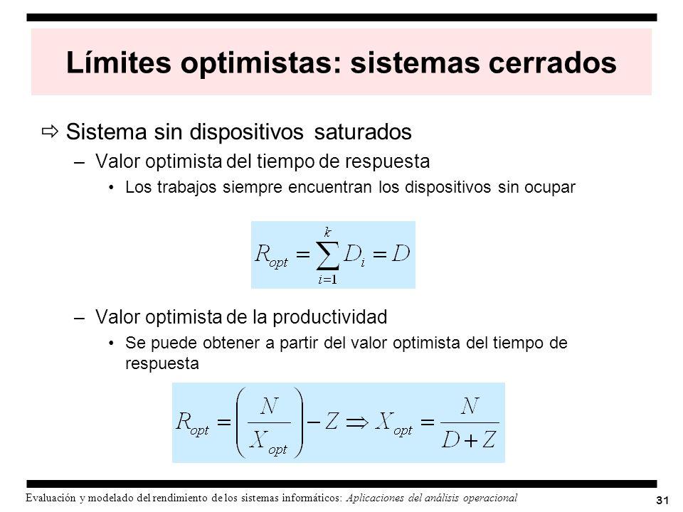 31 Evaluación y modelado del rendimiento de los sistemas informáticos: Aplicaciones del análisis operacional Límites optimistas: sistemas cerrados Sis