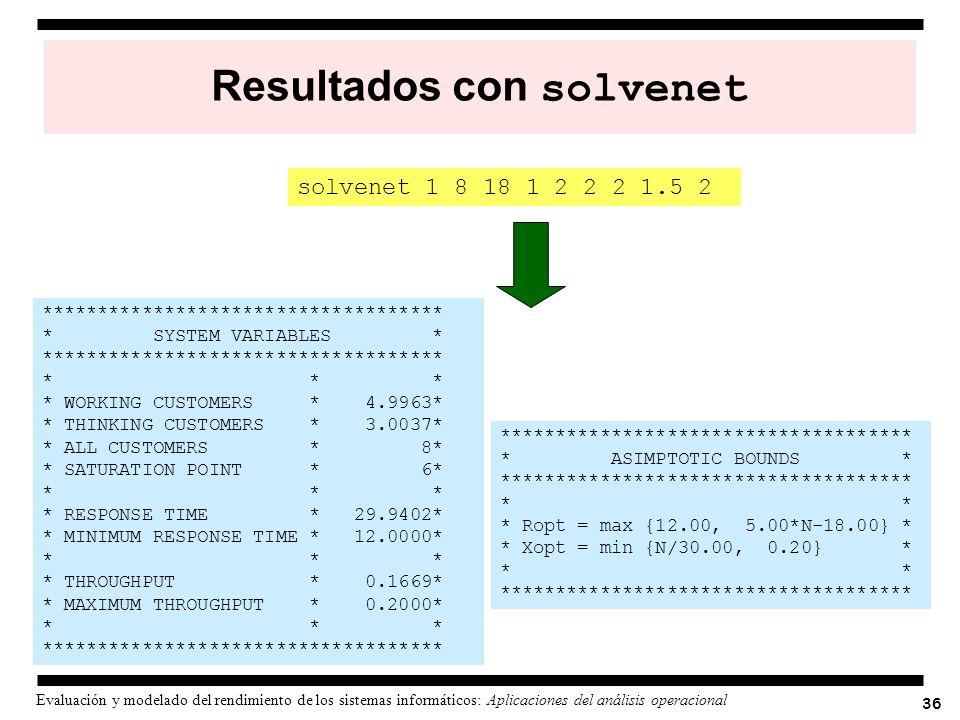 36 Evaluación y modelado del rendimiento de los sistemas informáticos: Aplicaciones del análisis operacional Resultados con solvenet *****************