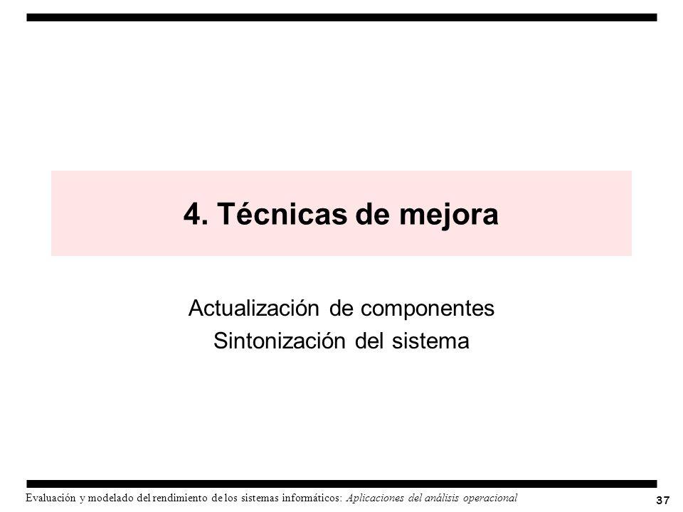 37 Evaluación y modelado del rendimiento de los sistemas informáticos: Aplicaciones del análisis operacional 4. Técnicas de mejora Actualización de co