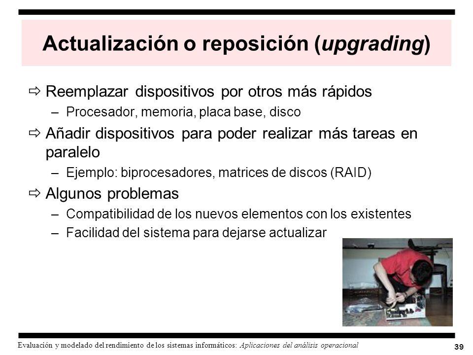 39 Evaluación y modelado del rendimiento de los sistemas informáticos: Aplicaciones del análisis operacional Actualización o reposición (upgrading) Re