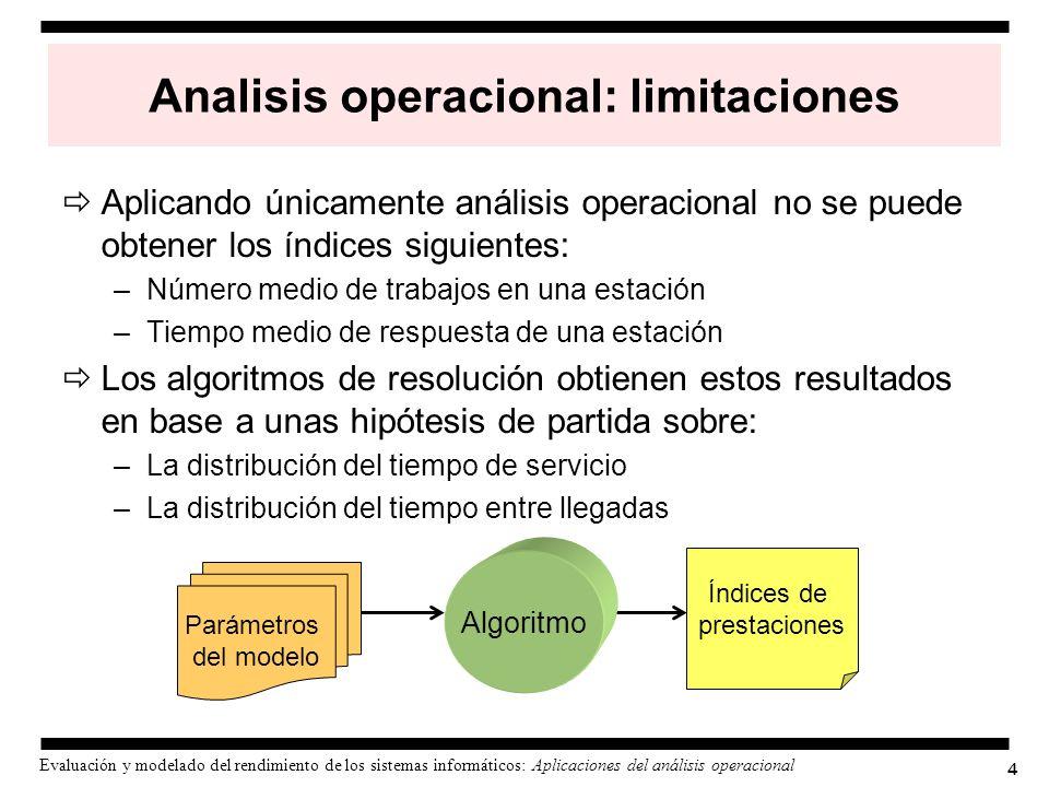 4 Evaluación y modelado del rendimiento de los sistemas informáticos: Aplicaciones del análisis operacional Analisis operacional: limitaciones Aplican