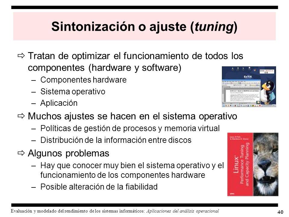 40 Evaluación y modelado del rendimiento de los sistemas informáticos: Aplicaciones del análisis operacional Sintonización o ajuste (tuning) Tratan de