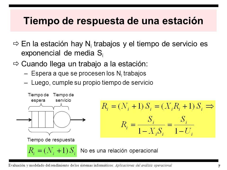 7 Evaluación y modelado del rendimiento de los sistemas informáticos: Aplicaciones del análisis operacional Tiempo de respuesta de una estación En la