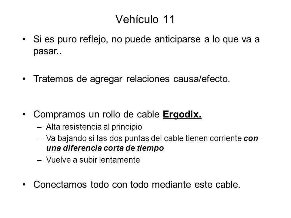 Vehículo 11 Si es puro reflejo, no puede anticiparse a lo que va a pasar.. Tratemos de agregar relaciones causa/efecto. Compramos un rollo de cable Er