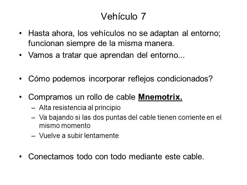 Vehículo 7 Hasta ahora, los vehículos no se adaptan al entorno; funcionan siempre de la misma manera. Vamos a tratar que aprendan del entorno... Cómo