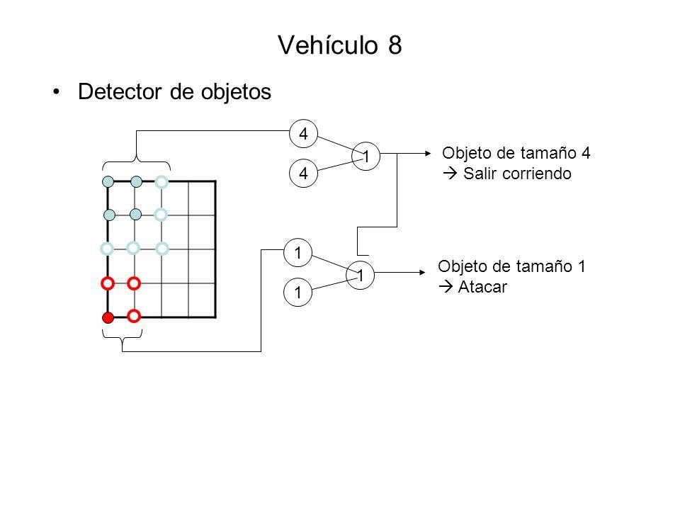 Vehículo 8 Detector de objetos 4 4 1 Objeto de tamaño 4 Salir corriendo Objeto de tamaño 1 Atacar 1 1 1