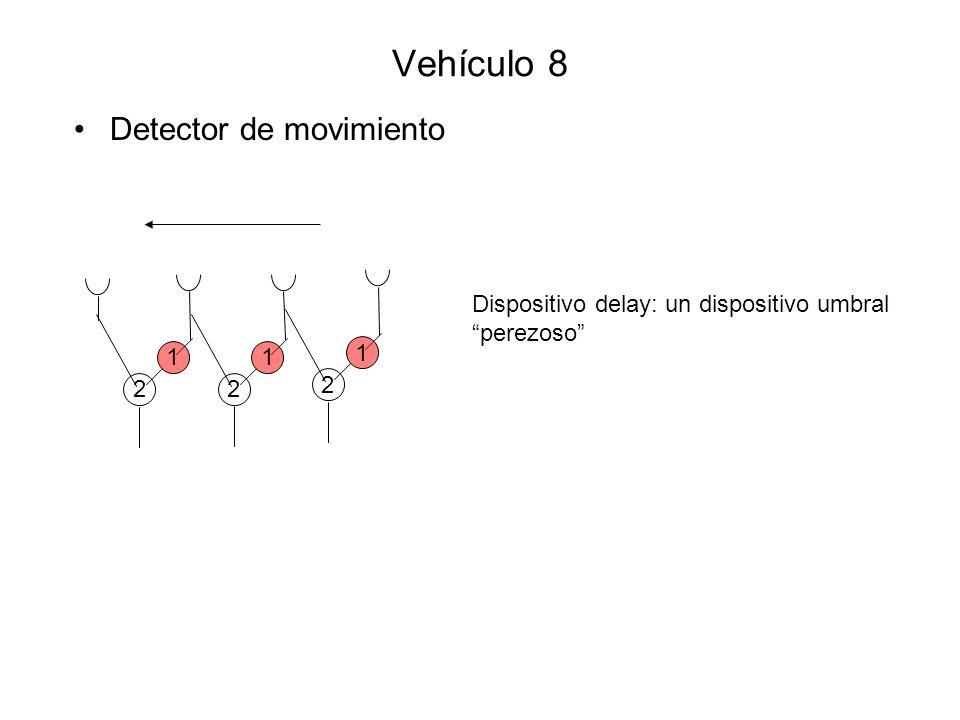 Vehículo 11 Si es puro reflejo, no puede anticiparse a lo que va a pasar..