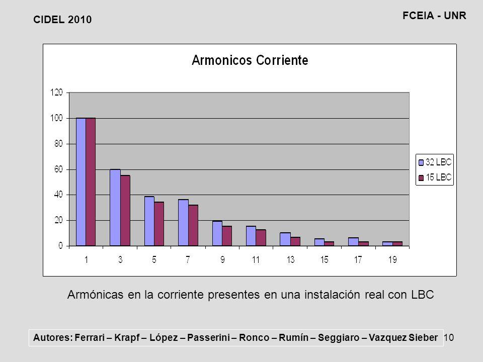 10 CIDEL 2010 FCEIA - UNR Autores: Ferrari – Krapf – López – Passerini – Ronco – Rumín – Seggiaro – Vazquez Sieber Armónicas en la corriente presentes en una instalación real con LBC
