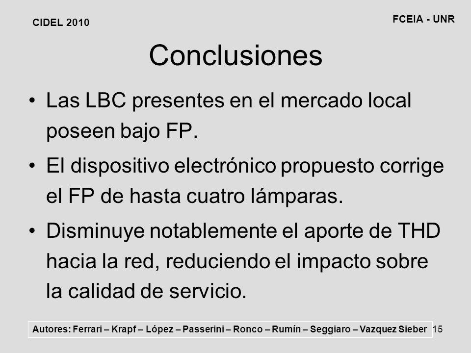 15 Conclusiones Las LBC presentes en el mercado local poseen bajo FP.