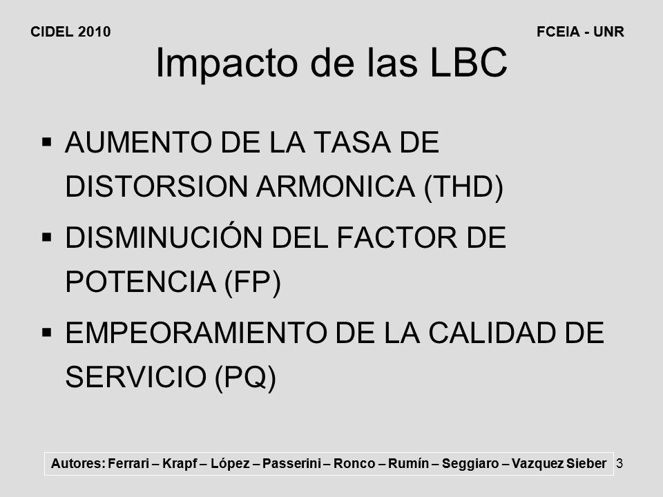 3 Impacto de las LBC AUMENTO DE LA TASA DE DISTORSION ARMONICA (THD) DISMINUCIÓN DEL FACTOR DE POTENCIA (FP) EMPEORAMIENTO DE LA CALIDAD DE SERVICIO (PQ) Autores: Ferrari – Krapf – López – Passerini – Ronco – Rumín – Seggiaro – Vazquez Sieber CIDEL 2010FCEIA - UNR Autores: Ferrari – Krapf – López – Passerini – Ronco – Rumín – Seggiaro – Vazquez Sieber CIDEL 2010FCEIA - UNR