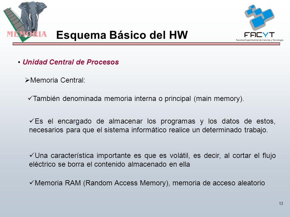 13 Unidad Central de Procesos Memoria Central: También denominada memoria interna o principal (main memory). Es el encargado de almacenar los programa