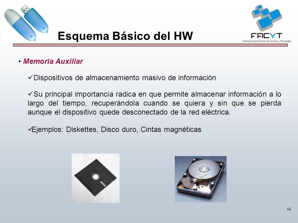 14 Memoria Auxiliar Dispositivos de almacenamiento masivo de información Su principal importancia radica en que permite almacenar información a lo lar