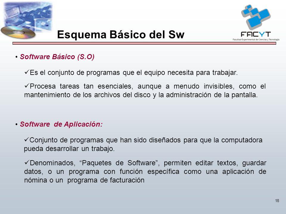 18 Software Básico (S.O) Es el conjunto de programas que el equipo necesita para trabajar. Procesa tareas tan esenciales, aunque a menudo invisibles,