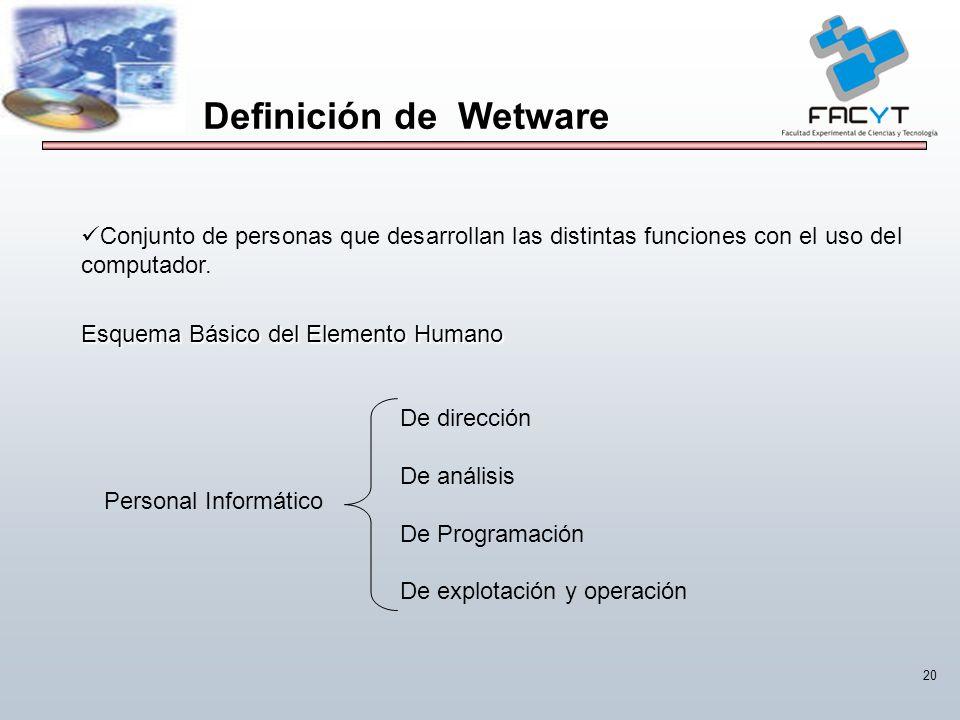 20 Conjunto de personas que desarrollan las distintas funciones con el uso del computador. Definición de Wetware Esquema Básico del Elemento Humano Pe