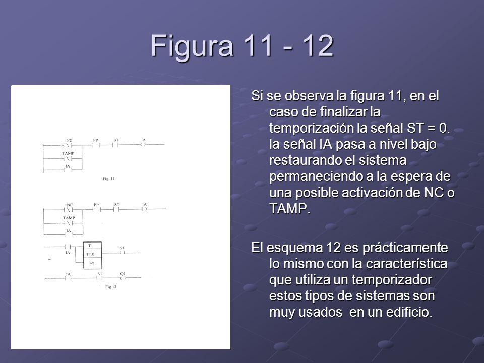 Figura 11 - 12 Si se observa la figura 11, en el caso de finalizar la temporización la señal ST = 0. la señal IA pasa a nivel bajo restaurando el sist