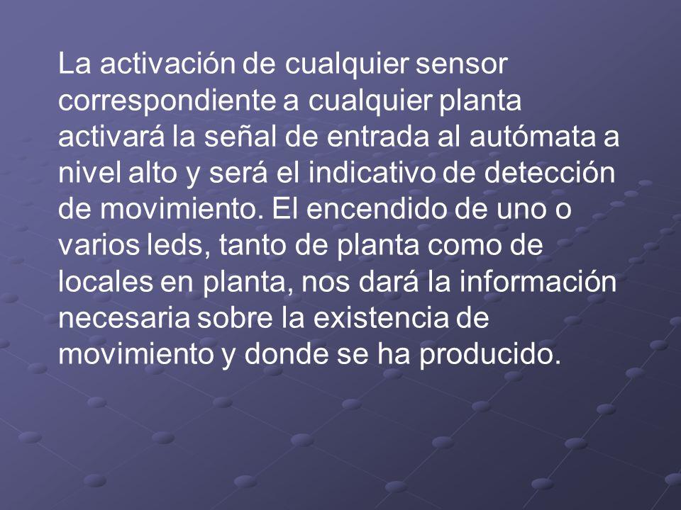La activación de cualquier sensor correspondiente a cualquier planta activará la señal de entrada al autómata a nivel alto y será el indicativo de det