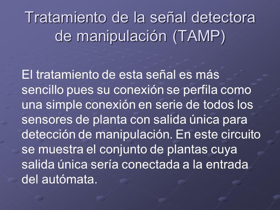 Tratamiento de la señal detectora de manipulación (TAMP) El tratamiento de esta señal es más sencillo pues su conexión se perfila como una simple cone