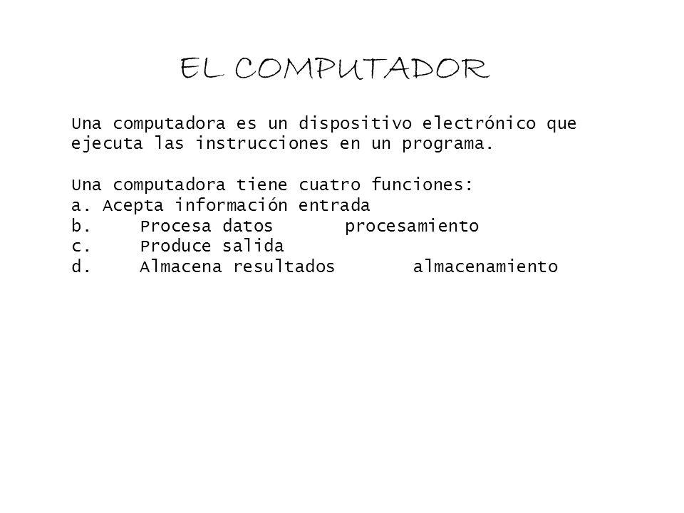 EL COMPUTADOR Una computadora es un dispositivo electrónico que ejecuta las instruccionesen un programa. Una computadora tiene cuatro funciones:a. Ace