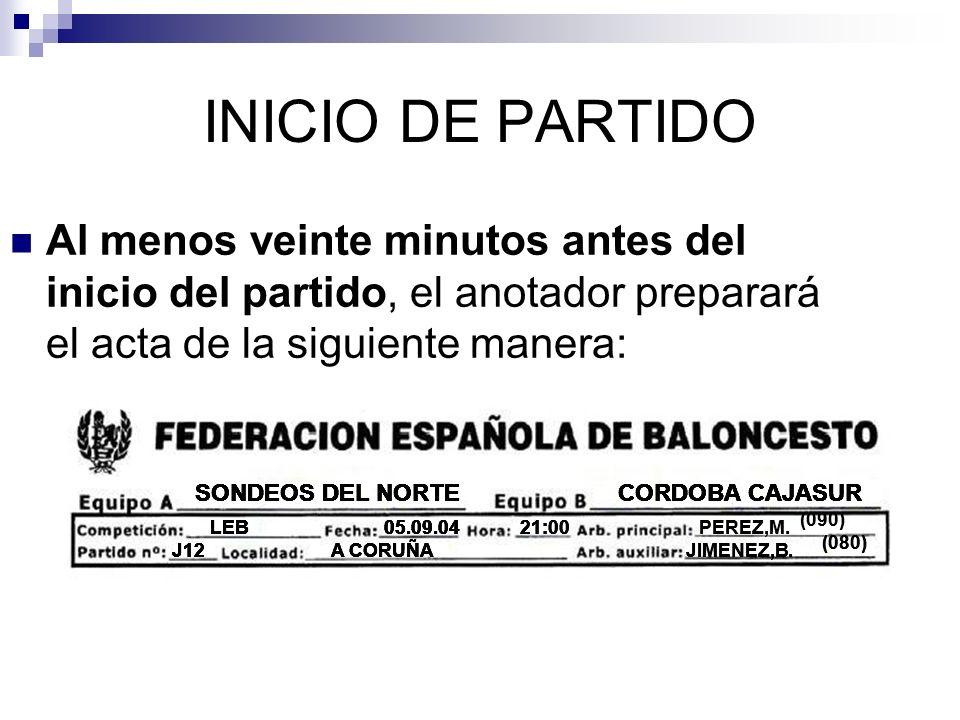 INICIO DE PARTIDO Al menos veinte minutos antes del inicio del partido, el anotador preparará el acta de la siguiente manera: SONDEOS DEL NORTECORDOBA