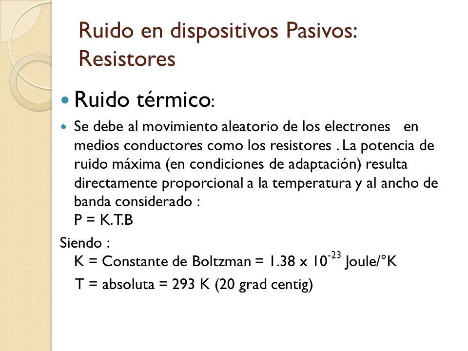 Ruido en dispositivos Pasivos: Resistores Ruido térmico : Se debe al movimiento aleatorio de los electrones en medios conductores como los resistores.
