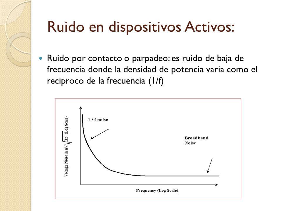 Ruido en dispositivos Activos: Ruido por contacto o parpadeo: es ruido de baja de frecuencia donde la densidad de potencia varia como el reciproco de