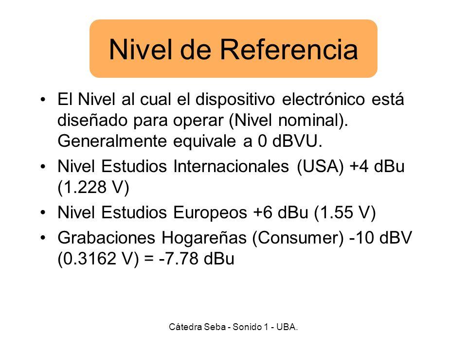 Nivel de Referencia El Nivel al cual el dispositivo electrónico está diseñado para operar (Nivel nominal). Generalmente equivale a 0 dBVU. Nivel Estud