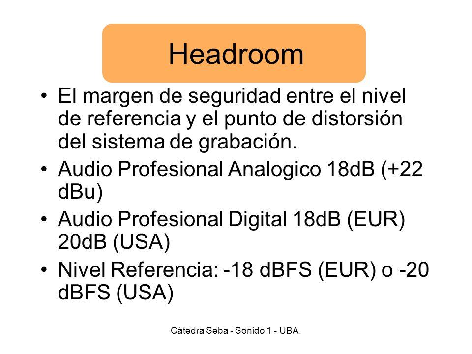 Headroom El margen de seguridad entre el nivel de referencia y el punto de distorsión del sistema de grabación. Audio Profesional Analogico 18dB (+22
