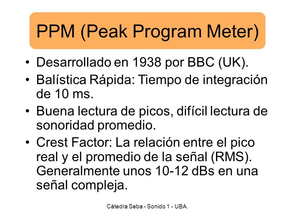 Desarrollado en 1938 por BBC (UK). Balística Rápida: Tiempo de integración de 10 ms. Buena lectura de picos, difícil lectura de sonoridad promedio. Cr