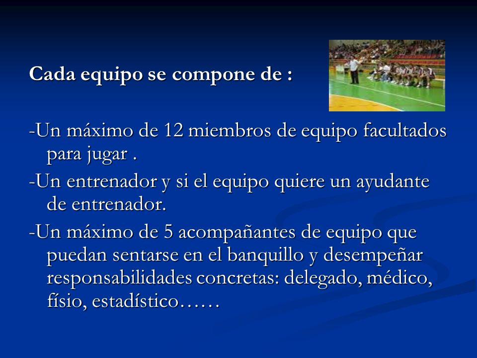Cada equipo se compone de : -Un máximo de 12 miembros de equipo facultados para jugar. -Un entrenador y si el equipo quiere un ayudante de entrenador.