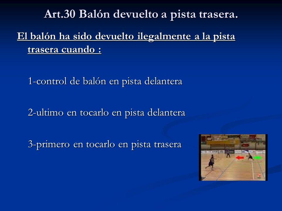 Art.30 Balón devuelto a pista trasera. El balón ha sido devuelto ilegalmente a la pista trasera cuando : 1-control de balón en pista delantera 1-contr
