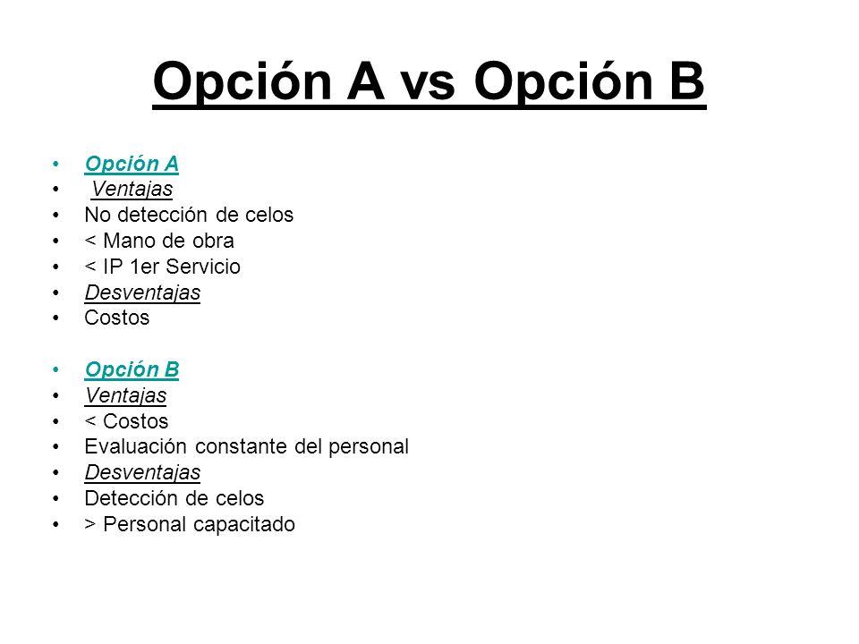 Opción A vs Opción B Opción A Ventajas No detección de celos < Mano de obra < IP 1er Servicio Desventajas Costos Opción B Ventajas < Costos Evaluación