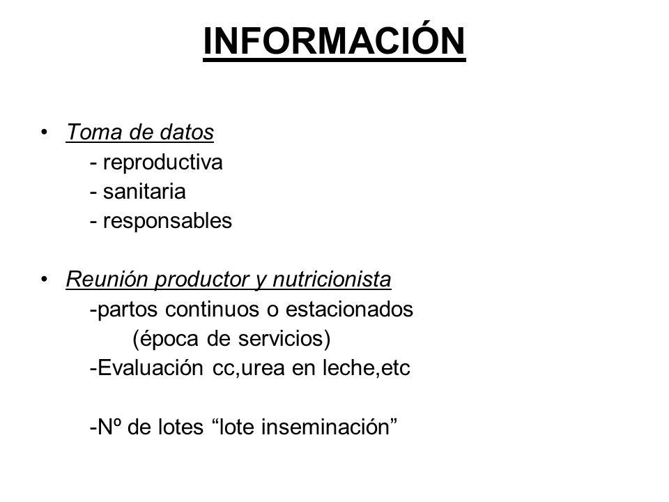 INFORMACIÓN Toma de datos - reproductiva - sanitaria - responsables Reunión productor y nutricionista -partos continuos o estacionados (época de servi