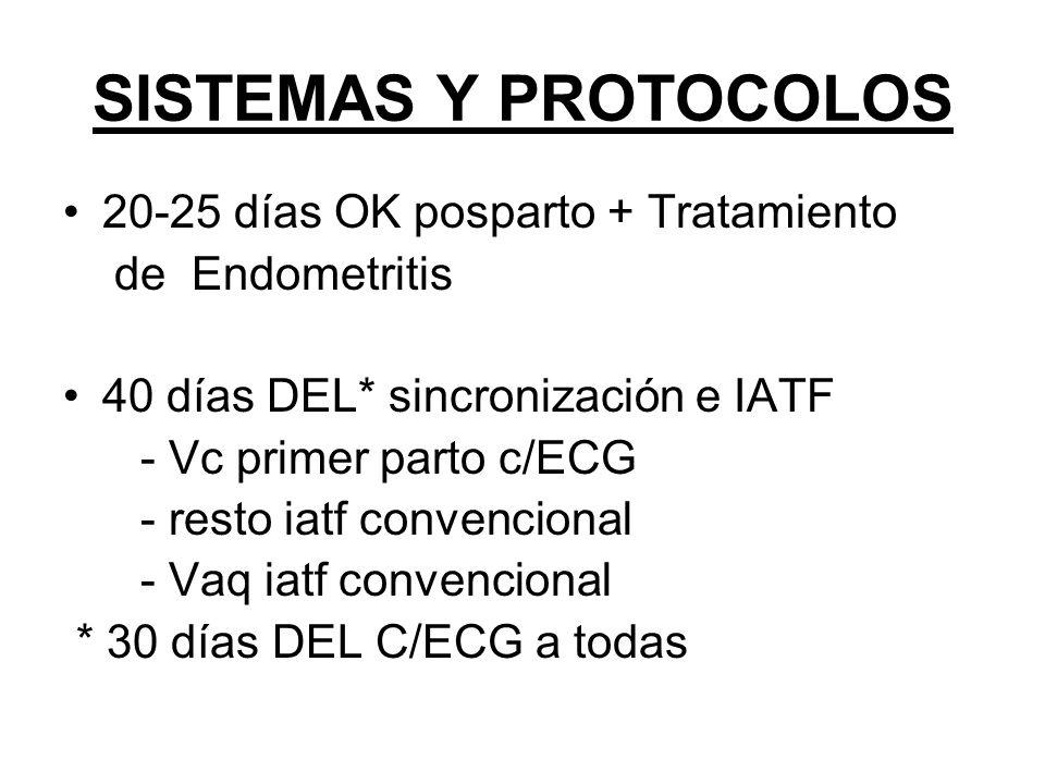 SISTEMAS Y PROTOCOLOS 20-25 días OK posparto + Tratamiento de Endometritis 40 días DEL* sincronización e IATF - Vc primer parto c/ECG - resto iatf con