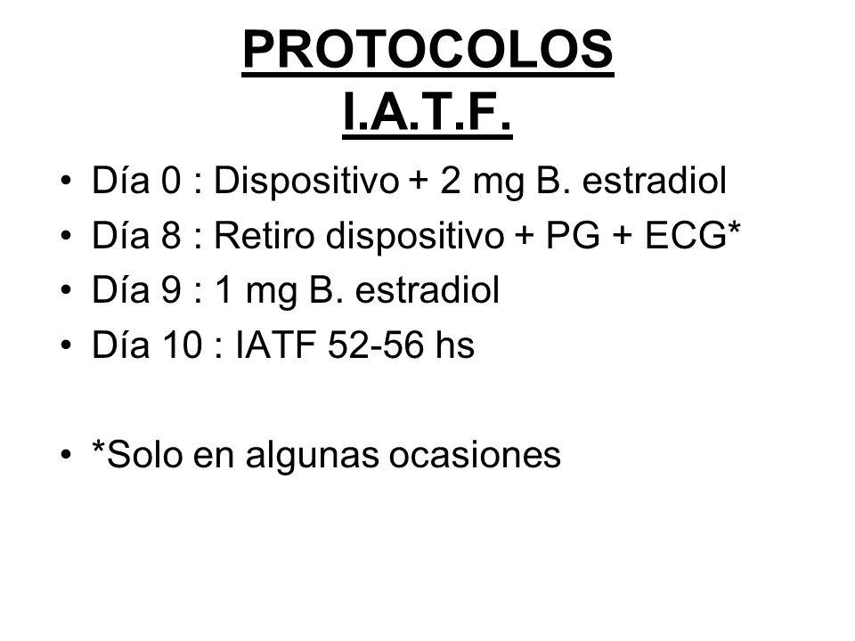 PROTOCOLOS I.A.T.F. Día 0 : Dispositivo + 2 mg B. estradiol Día 8 : Retiro dispositivo + PG + ECG* Día 9 : 1 mg B. estradiol Día 10 : IATF 52-56 hs *S