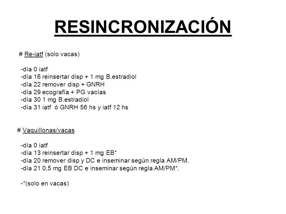 RESINCRONIZACIÓN # Re-iatf (solo vacas) -día 0 iatf -día 16 reinsertar disp + 1 mg B.estradiol -día 22 remover disp + GNRH -día 29 ecografía + PG vací