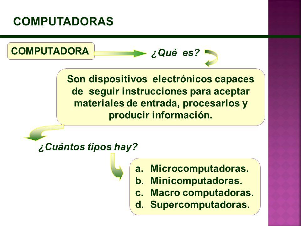 COMPUTADORAS COMPUTADORA ¿Qué es? Son dispositivos electrónicos capaces de seguir instrucciones para aceptar materiales de entrada, procesarlos y prod