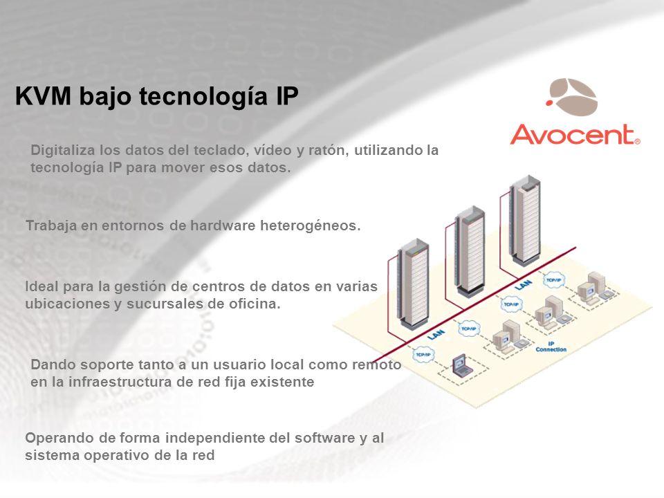 KVM bajo tecnología IP Digitaliza los datos del teclado, vídeo y ratón, utilizando la tecnología IP para mover esos datos. Trabaja en entornos de hard