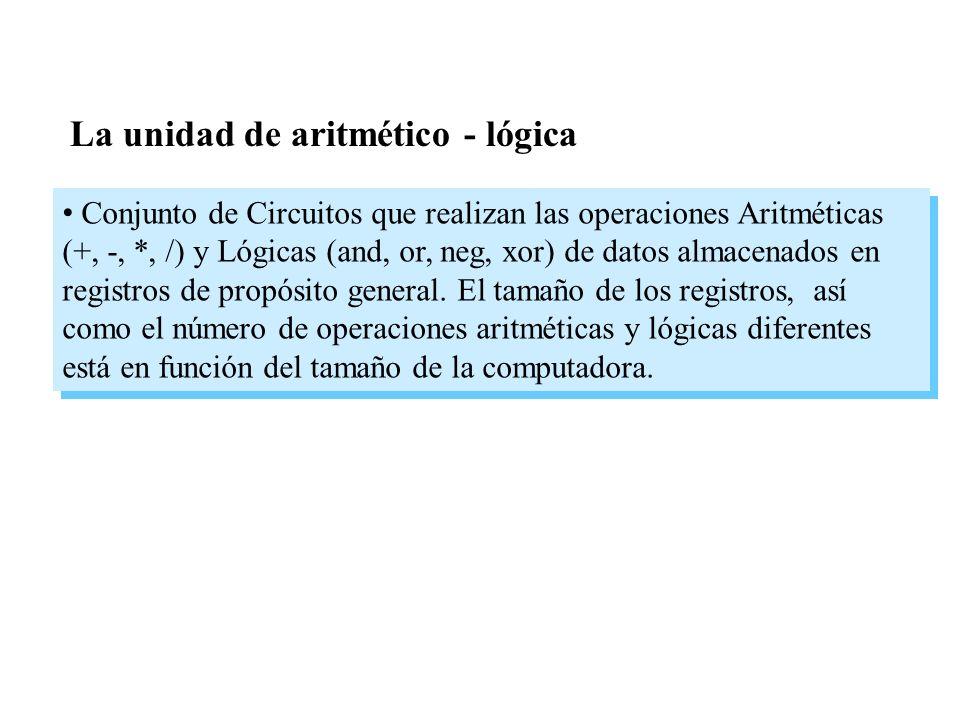 Conjunto de Circuitos que realizan las operaciones Aritméticas (+, -, *, /) y Lógicas (and, or, neg, xor) de datos almacenados en registros de propósi